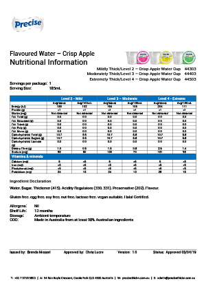 Crisp Apple Water – Nutritional Information